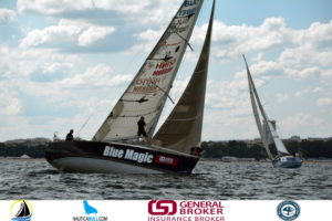 """Next good day for the participants and new 3 races for the regatta """"Port Varna – General broker Cup 2019"""" ……."""